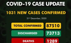 Nigeria Records 1,031 COVID-19 Cases On New Year Eve